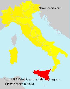 Surname Paterniti in Italy