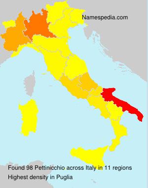 Pettinicchio