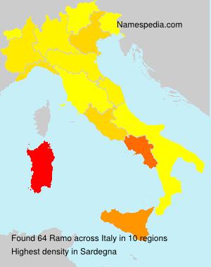 Ramo - Italy