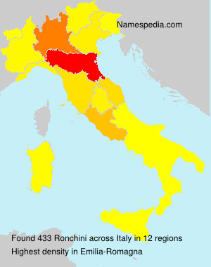 Ronchini - Italy