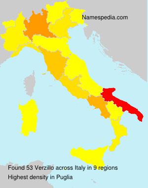 Surname Verzillo in Italy