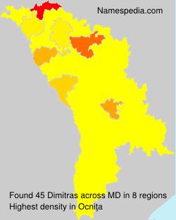 Dimitras