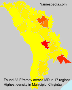 Surname Efremov in Moldova