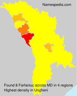 Farfaniuc