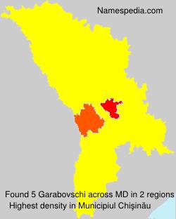 Garabovschi