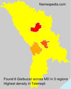 Garbuzari