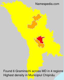 Graminschi