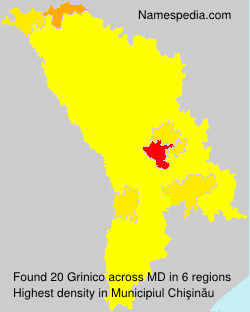 Grinico