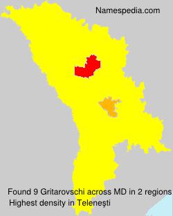 Gritarovschi