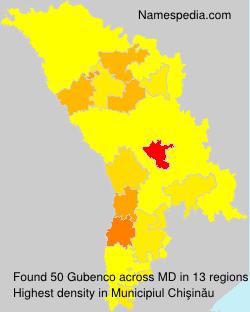 Gubenco