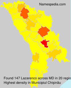 Lazarenco