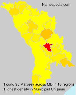 Matveev