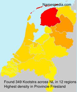 Kootstra