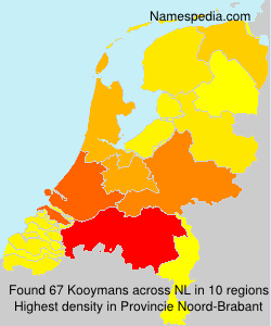 Kooymans