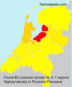 Loosman - Netherlands
