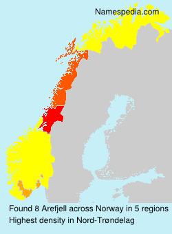 Arefjell