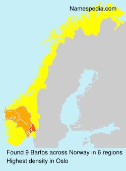 Surname Bartos in Norway