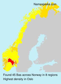 Bas - Norway
