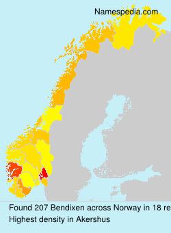 Surname Bendixen in Norway