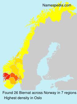 Surname Biernat in Norway