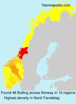 Surname Bulling in Norway