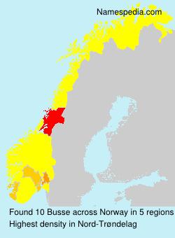 Busse - Norway