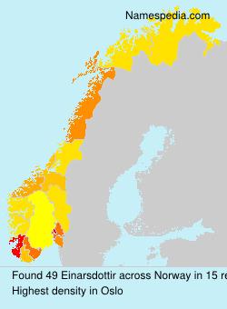 Einarsdottir