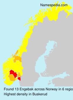Surname Engebak in Norway