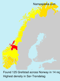 Grefstad