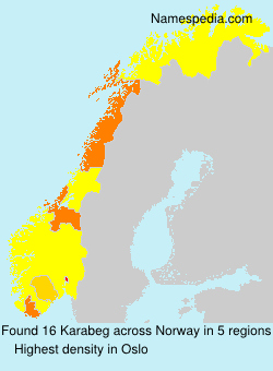 Surname Karabeg in Norway