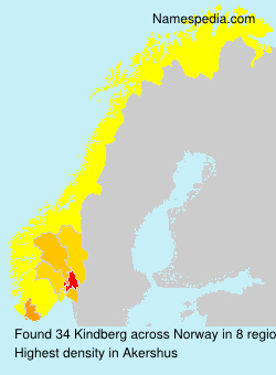 Surname Kindberg in Norway