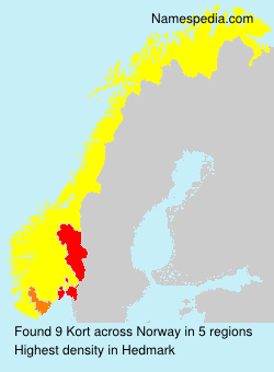 Surname Kort in Norway
