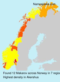 Surname Makarov in Norway