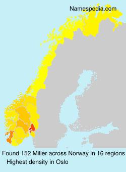 Miller - Norway