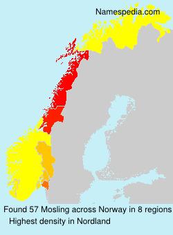 Surname Mosling in Norway