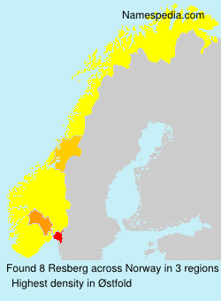 Surname Resberg in Norway