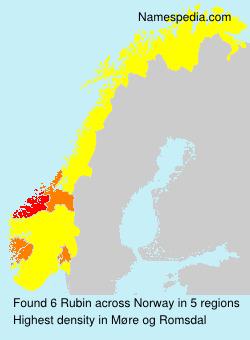 Rubin - Norway