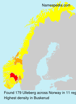 Surname Ulleberg in Norway