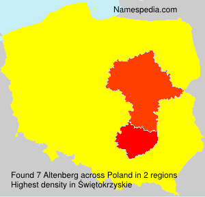 Surname Altenberg in Poland