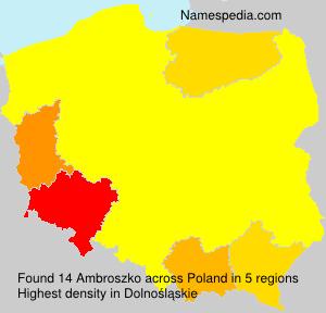 Ambroszko