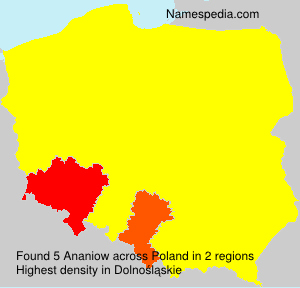 Ananiow