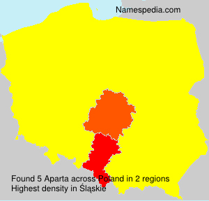 Surname Aparta in Poland