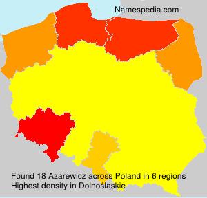 Azarewicz