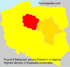 Surname Babaczyk in Poland
