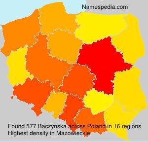Baczynska