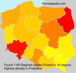 Baginski