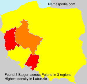 Surname Bajgert in Poland