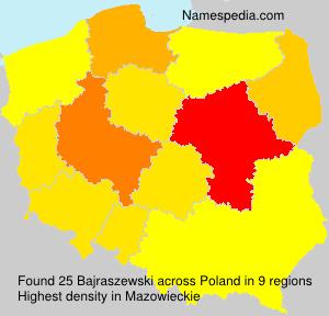 Bajraszewski