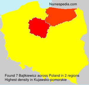 Bajtkiewicz