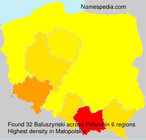Baluszynski